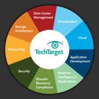 "TechTarget's SearchServerVirtualization.com Announces ""Best of VMworld Award"" Winners"